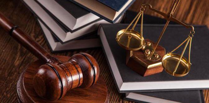 Признаки правового государства
