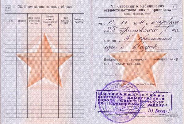 Что означают в военном билете категории годности к военной службе