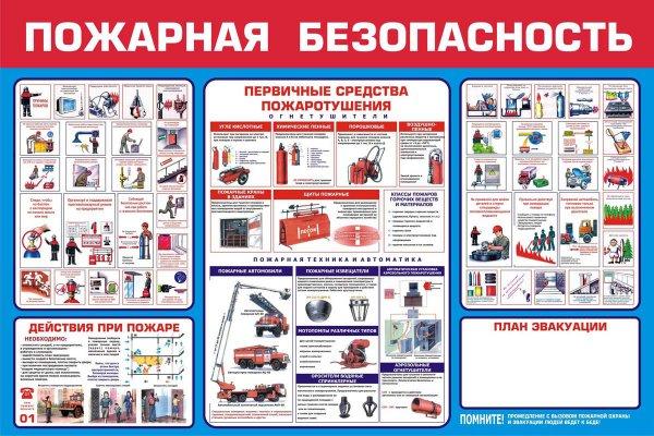 форма журнала инструктажа по пожарной безопасности образец