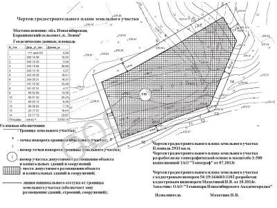градостроительный план земельного участка где получать
