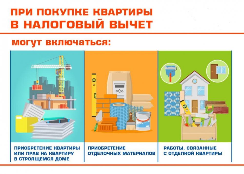 документы для вычета налога при покупке квартиры