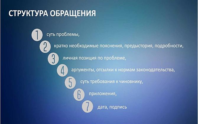 Структура обращения в органы МВД