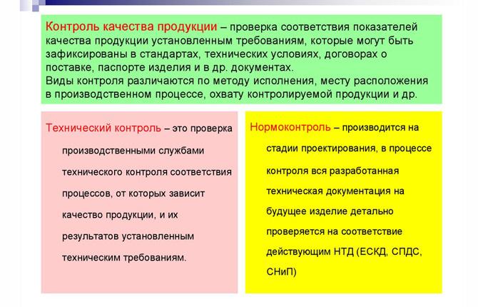Контроль качества продукции